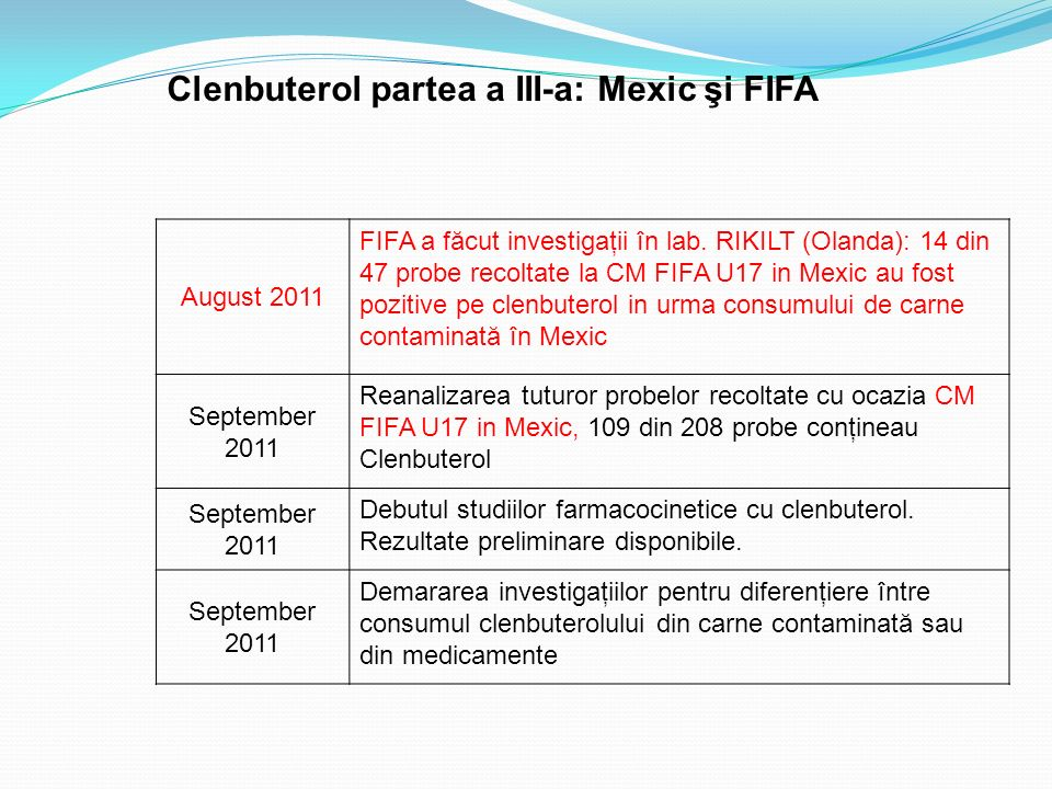 August 2011 FIFA a făcut investigaţii în lab. RIKILT (Olanda): 14 din 47 probe recoltate la CM FIFA U17 in Mexic au fost pozitive pe clenbuterol in ur
