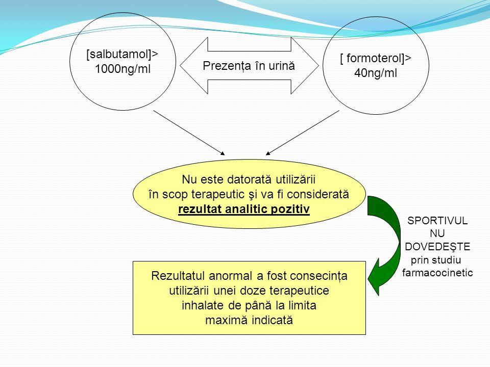 Prezenţa în urină [salbutamol]> 1000ng/ml [ formoterol]> 40ng/ml Nu este datorată utilizării în scop terapeutic şi va fi considerată rezultat analitic