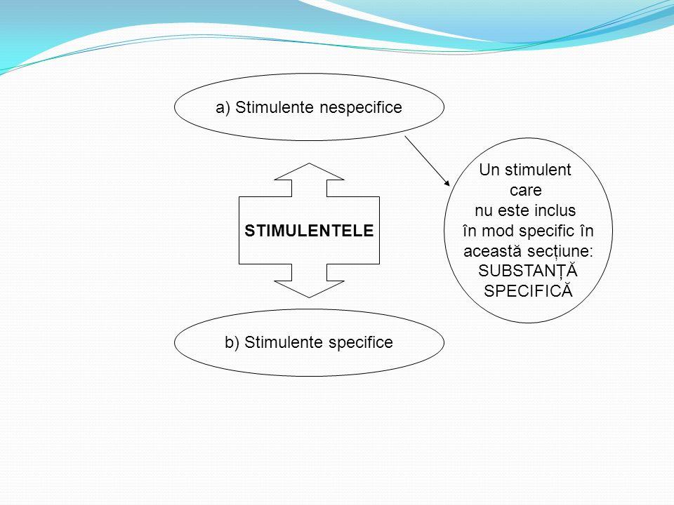 STIMULENTELE a) Stimulente nespecifice b) Stimulente specifice Un stimulent care nu este inclus în mod specific în această secţiune: SUBSTANŢĂ SPECIFI