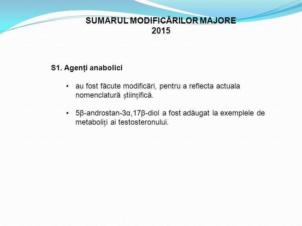 SUMARUL MODIFICĂRILOR MAJORE 2015 S1. Agenţi anabolici au fost făcute modificări, pentru a reflecta actuala nomenclatură tiinifică. 5β-androstan-3α,17