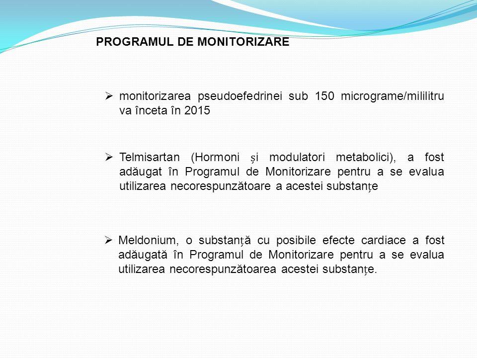 PROGRAMUL DE MONITORIZARE  monitorizarea pseudoefedrinei sub 150 micrograme/mililitru va înceta în 2015  Telmisartan (Hormoni i modulatori metabolic