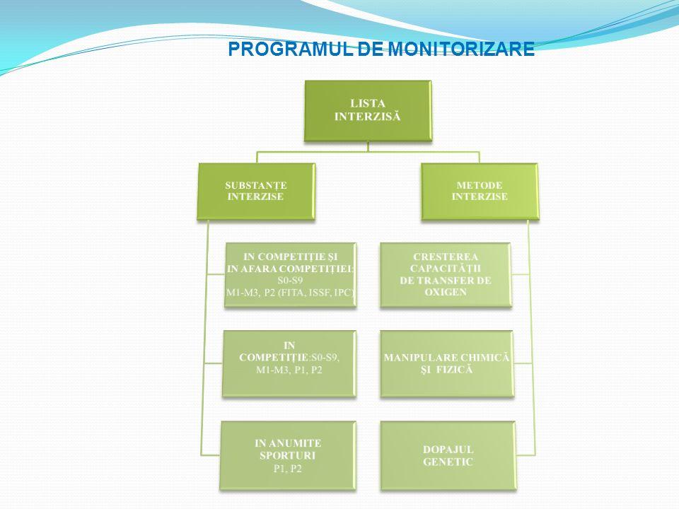 PROGRAMUL DE MONITORIZARE