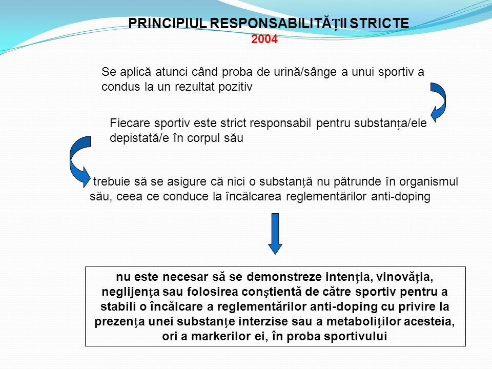 PRINCIPIUL RESPONSABILITĂII STRICTE Se aplică atunci când proba de urină/sânge a unui sportiv a condus la un rezultat pozitiv Fiecare sportiv este str