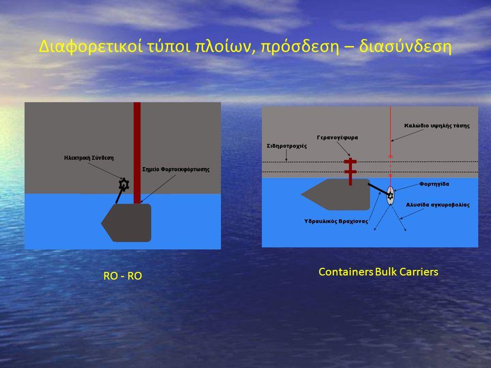 Διαφορετικοί τύποι πλοίων, πρόσδεση – διασύνδεση RO - RO Containers Bulk Carriers