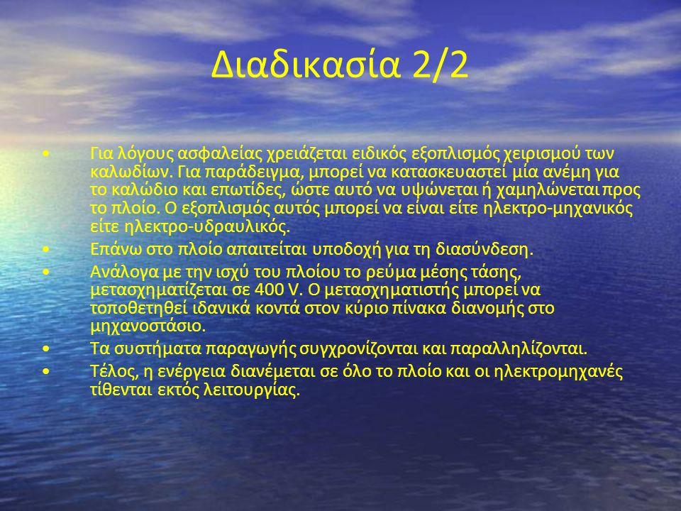 Γενική διάταξη* * Αγγελος Γιακουμής 'Συστήματα Εναλλακτικής Ναυτιλιακής Ενέργειας – Ψυχρή Τροφοδότηση' Διπλωματική εργασία για το μεταπτυχιακό ΝΑΜΕ -2010