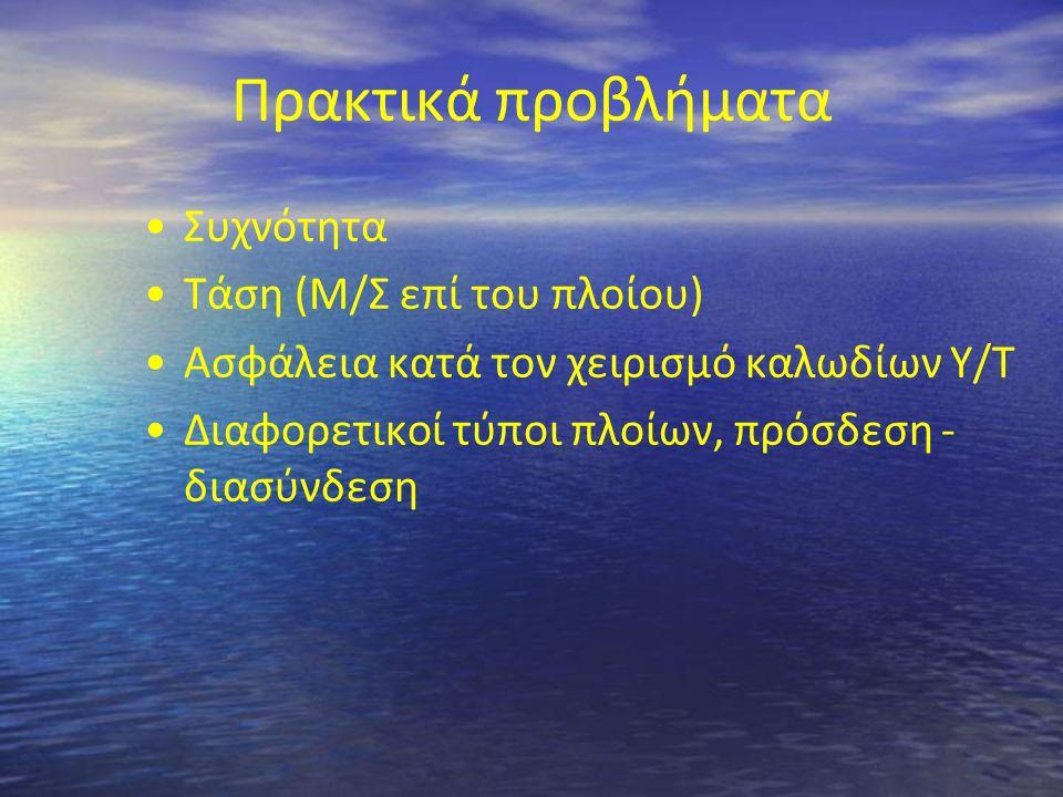 Το λιμάνι του Πειραιά