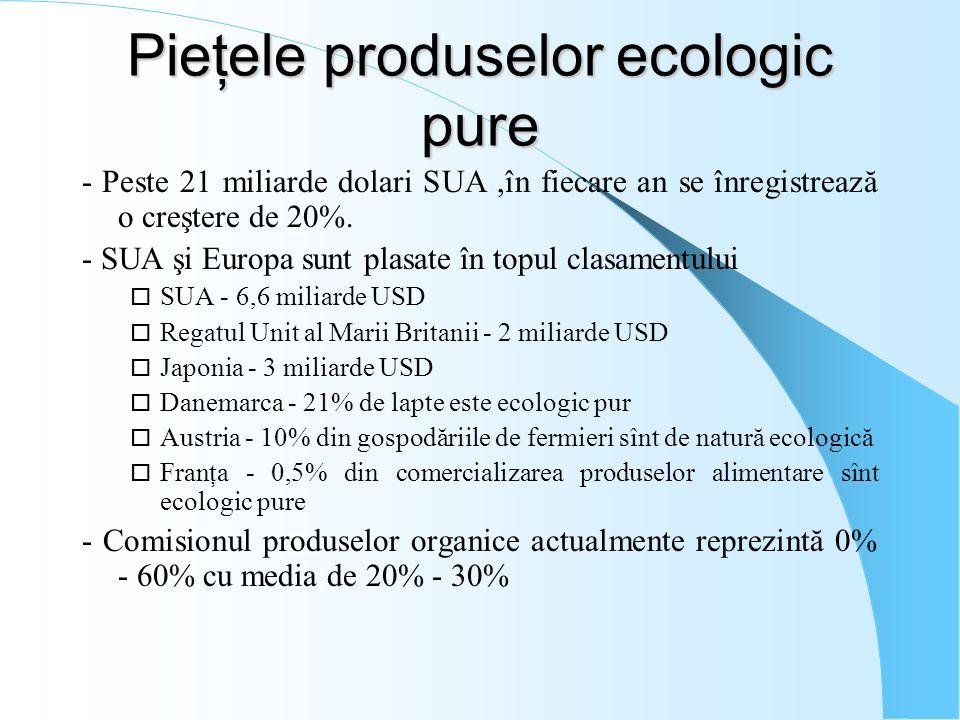 Pieţele produselor ecologic pure - Peste 21 miliarde dolari SUA,în fiecare an se înregistrează o creştere de 20%. - SUA şi Europa sunt plasate în topu