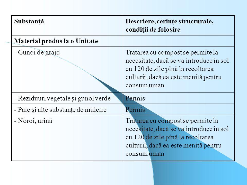 SubstanţăDescriere, cerinţe structurale, condiţii de folosire Material produs la o Unitate - Gunoi de grajdTratarea cu compost se permite la necesitat
