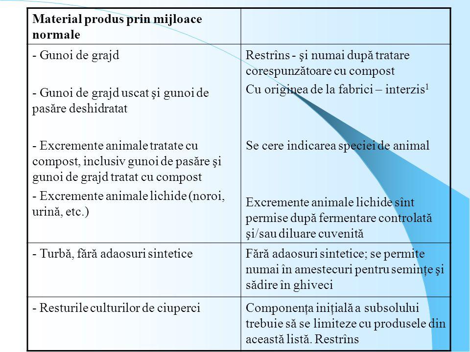 Material produs prin mijloace normale - Gunoi de grajd - Gunoi de grajd uscat şi gunoi de pasăre deshidratat - Excremente animale tratate cu compost,