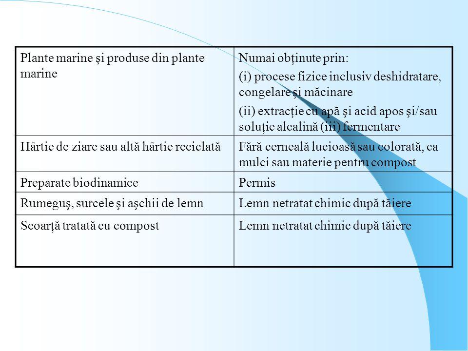 Plante marine şi produse din plante marine Numai obţinute prin: (i) procese fizice inclusiv deshidratare, congelare şi măcinare (ii) extracţie cu apă