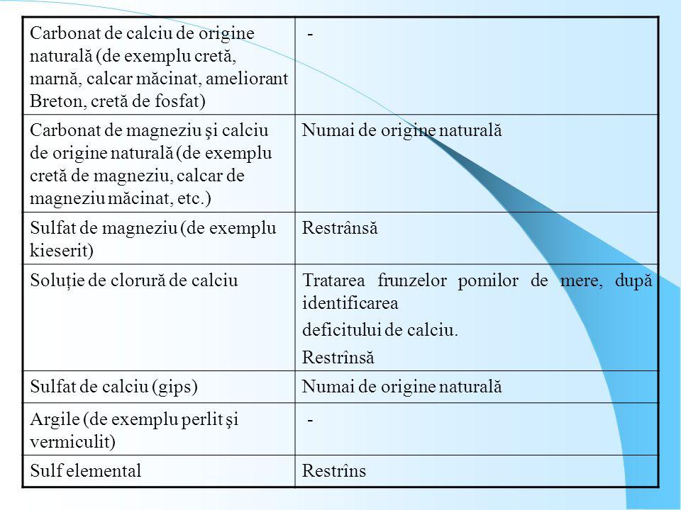 Carbonat de calciu de origine naturală (de exemplu cretă, marnă, calcar măcinat, ameliorant Breton, cretă de fosfat) - Carbonat de magneziu şi calciu