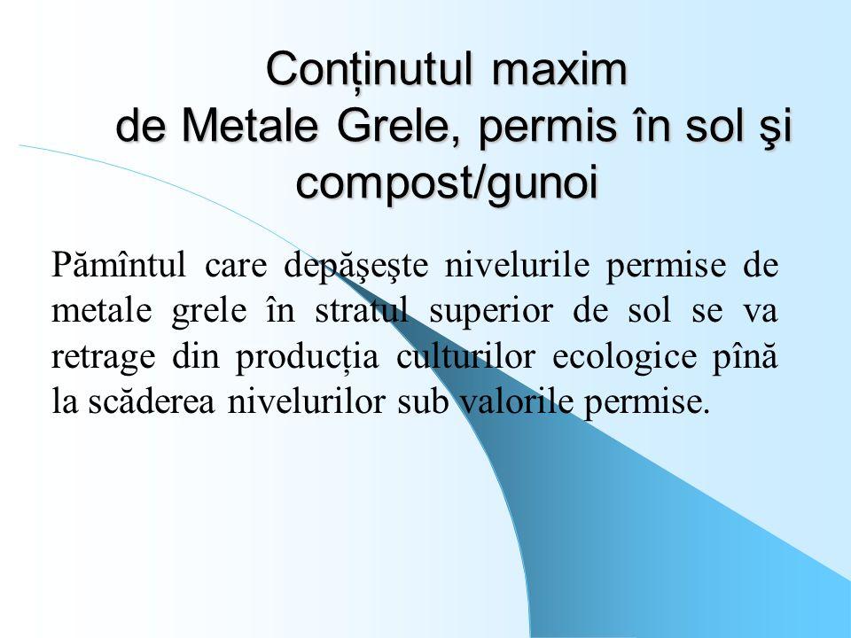 Conţinutul maxim de Metale Grele, permis în sol şi compost/gunoi Pămîntul care depăşeşte nivelurile permise de metale grele în stratul superior de sol