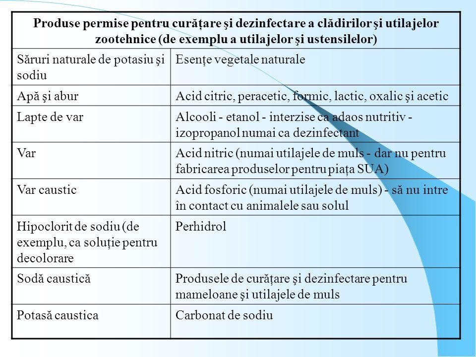 Produse permise pentru curăţare şi dezinfectare a clădirilor şi utilajelor zootehnice (de exemplu a utilajelor şi ustensilelor) Săruri naturale de pot