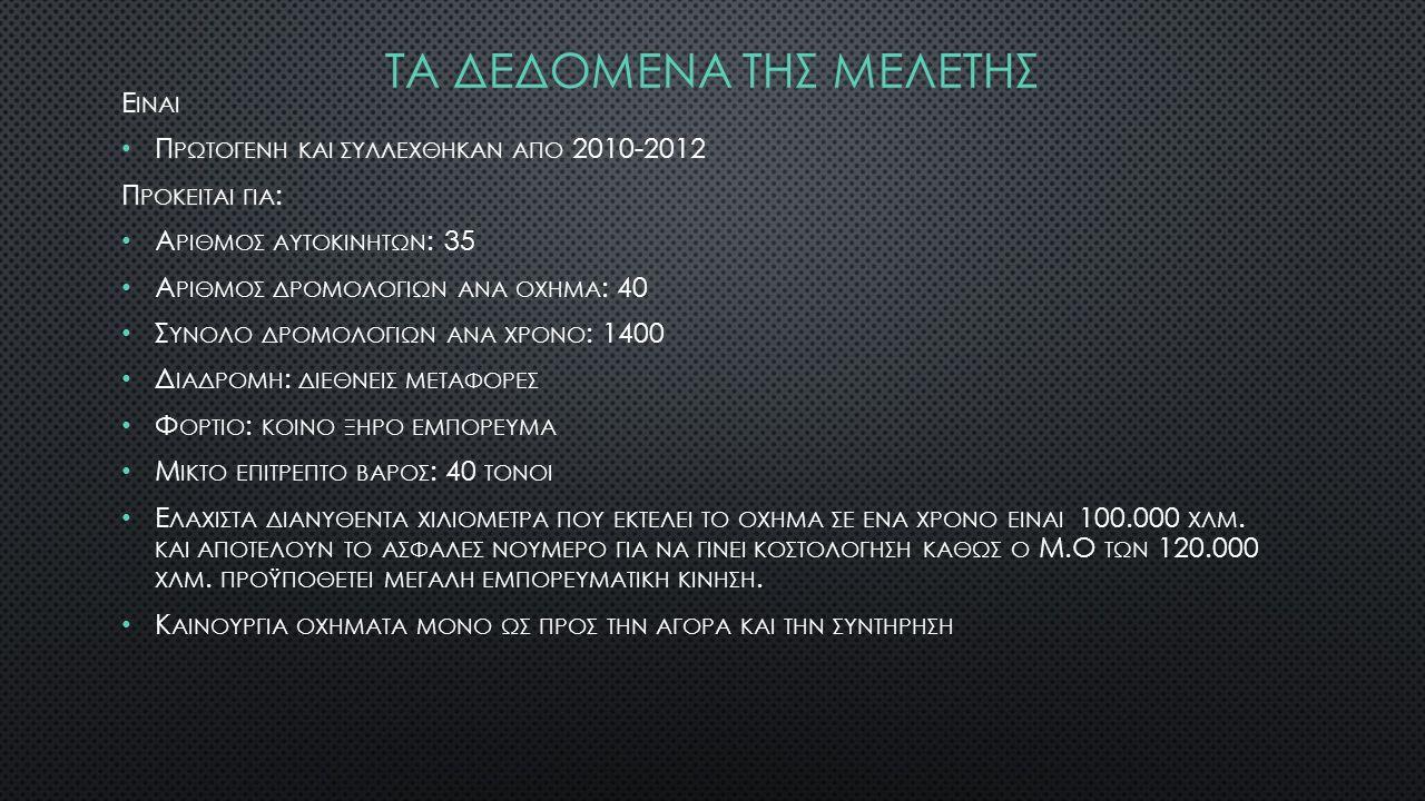ΑΡΙΘΜΟΣ ΔΡΟΜΟΛΟΓΙΩΝ 2012 Α/ΑΑΡ.
