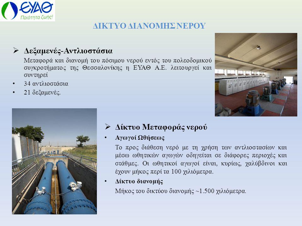 ΔΙΚΤΥΟ ΔΙΑΝΟΜΗΣ ΝΕΡΟΥ  Δεξαμενές-Αντλιοστάσια Μεταφορά και διανομή του πόσιμου νερού εντός του πολεοδομικού συγκροτήματος της Θεσσαλονίκης η ΕΥΑΘ Α.Ε