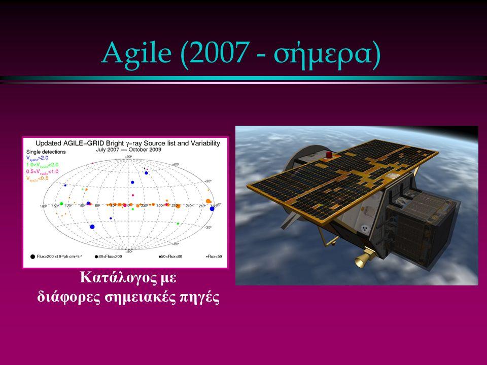 Agile (2007 - σήμερα) Κατάλογος με διάφορες σημειακές πηγές