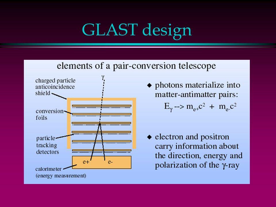 GLAST design