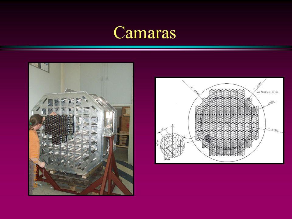 Camaras