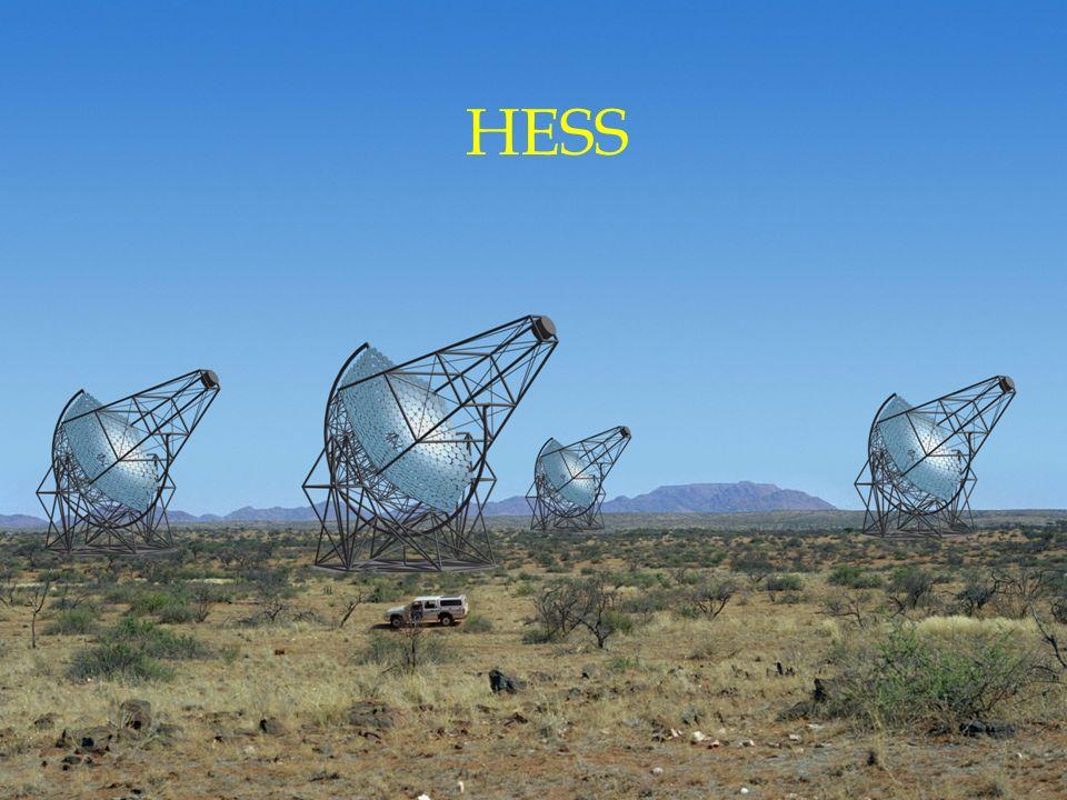 Cherenkov Telescope Array (CTA)
