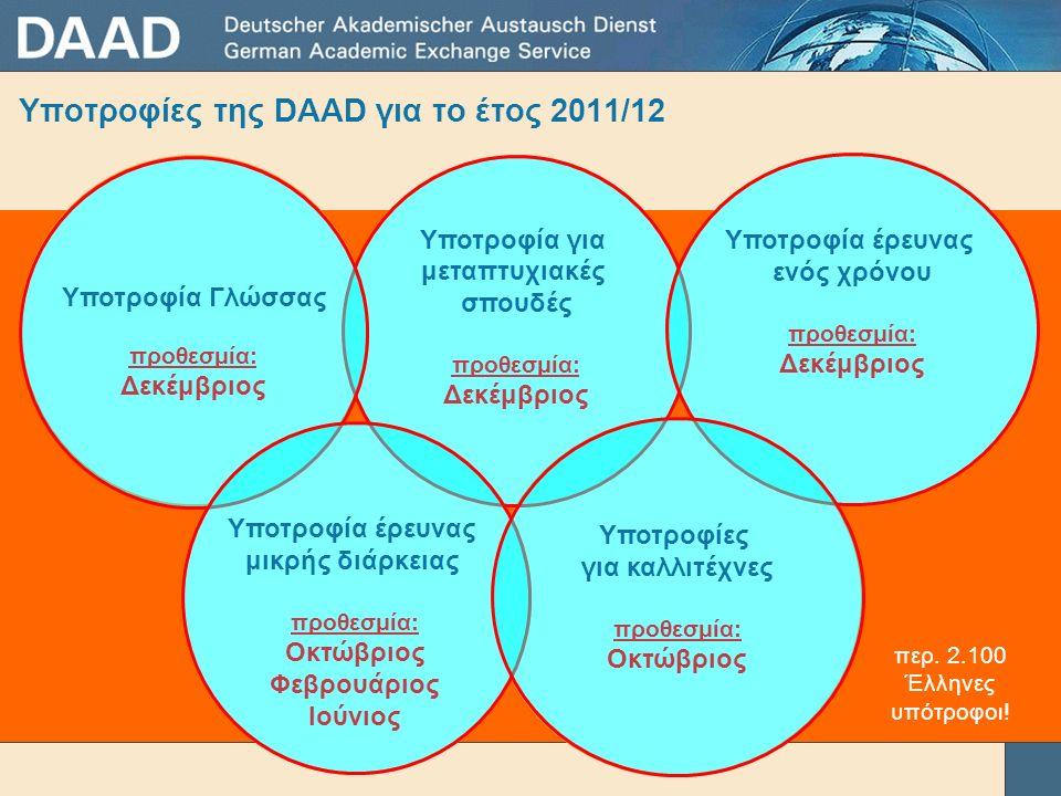 Υποτροφίες της DAAD για το έτος 2011/12 Υποτροφία για μεταπτυχιακές σπουδές προθεσμία: Δεκέμβριος Υποτροφία έρευνας ενός χρόνου προθεσμία: Δεκέμβριος Υποτροφία Γλώσσας προθεσμία: Δεκέμβριος Υποτροφία έρευνας μικρής διάρκειας προθεσμία: Οκτώβριος Φεβρουάριος Ιούνιος Υποτροφίες για καλλιτέχνες προθεσμία: Οκτώβριος περ.