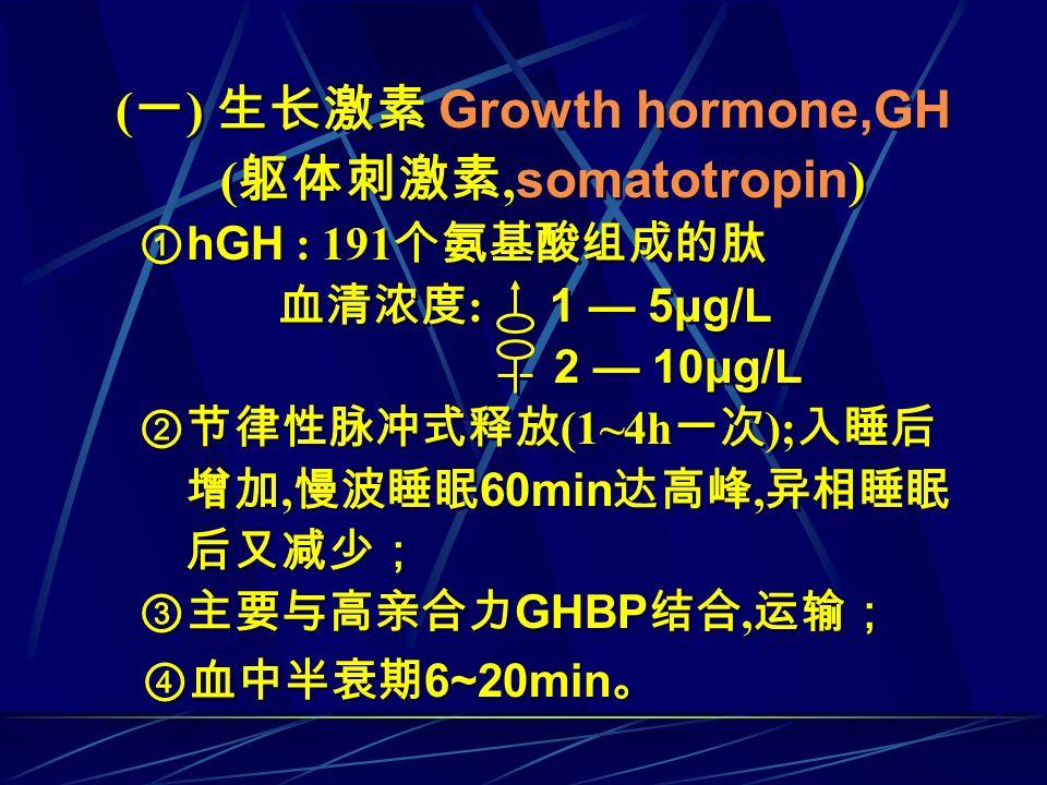 ( 一 ) 生长激素 Growth hormone,GH ( 躯体刺激素, somatotropin ) ① hGH : 191 个氨基酸组成的肽 血清浓度 : 1 — 5μg/L 2 — 10μg/L ②节律性脉冲式释放 (1~4h 一次 ); 入睡后 增加, 慢波睡眠 60min 达高峰, 异相