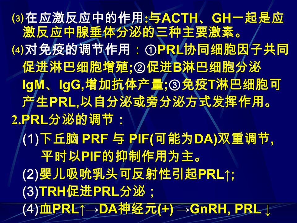 ⑶在应激反应中的作用 : 与 ACTH 、 GH 一起是应 激反应中腺垂体分泌的三种主要激素。 ⑷对免疫的调节作用:① PRL 协同细胞因子共同 促进淋巴细胞增殖 ; ②促进 B 淋巴细胞分泌 IgM 、 IgG, 增加抗体产量 ; ③免疫 T 淋巴细胞可 产生 PRL, 以自分泌或旁分泌方式发挥作