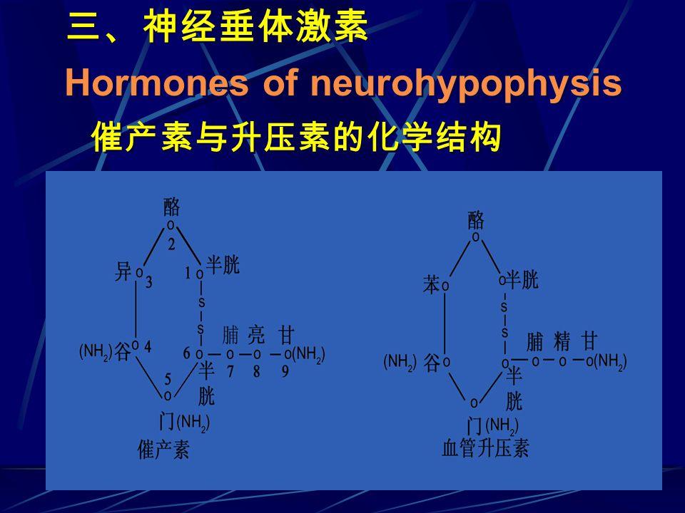 三、神经垂体激素 Hormones of neurohypophysis 催产素与升压素的化学结构 三、神经垂体激素 Hormones of neurohypophysis 催产素与升压素的化学结构