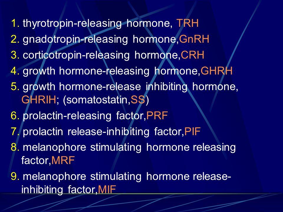 1. thyrotropin-releasing hormone, TRH 2. gnadotropin-releasing hormone,GnRH 3. corticotropin-releasing hormone,CRH 4. growth hormone-releasing hormone