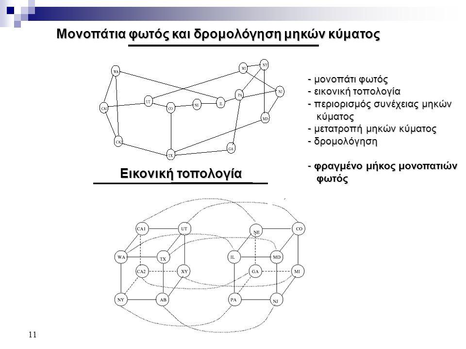 11 Μονοπάτια φωτός και δρομολόγηση μηκών κύματος Εικονική τοπολογία - μονοπάτι φωτός - εικονική τοπολογία - περιορισμός συνέχειας μηκών κύματος κύματο