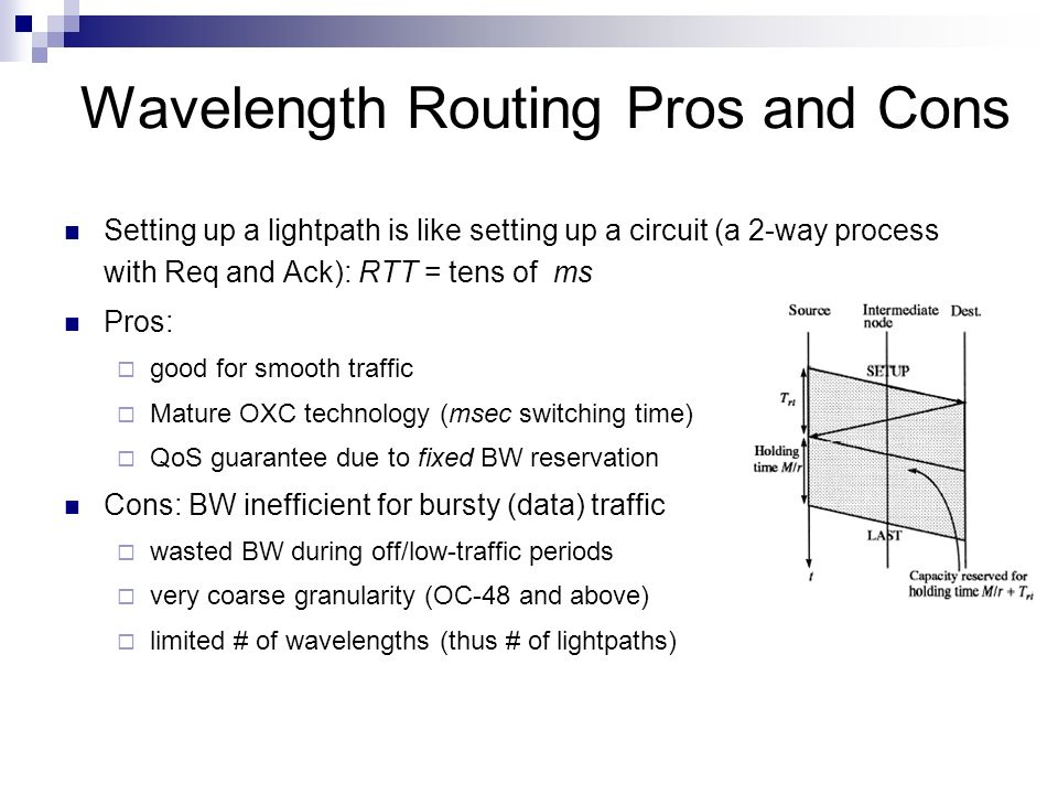 Wavelength Routing Pros and Cons Setting up a lightpath is like setting up a circuit (a 2-way process with Req and Ack): RTT = tens of ms Pros:  good for smooth traffic  Mature OXC technology (msec switching time)  QoS guarantee due to fixed BW reservation Cons: BW inefficient for bursty (data) traffic  wasted BW during off/low-traffic periods  very coarse granularity (OC-48 and above)  limited # of wavelengths (thus # of lightpaths)