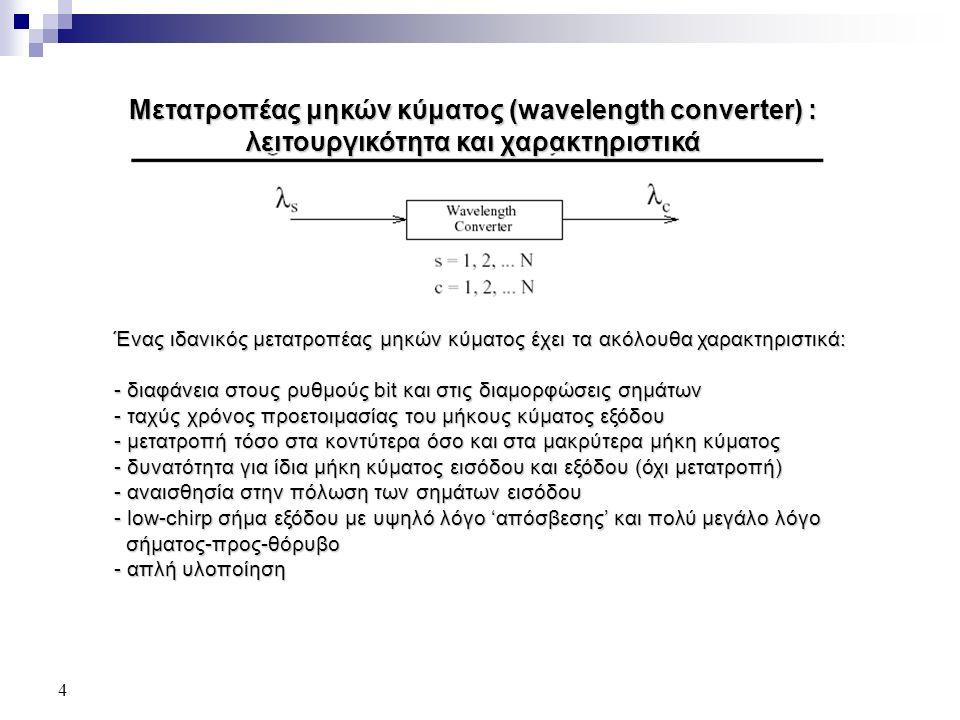 4 Μετατροπέας μηκών κύματος (wavelength converter) : λειτουργικότητα και χαρακτηριστικά Ένας ιδανικός μετατροπέας μηκών κύματος έχει τα ακόλουθα χαρακ