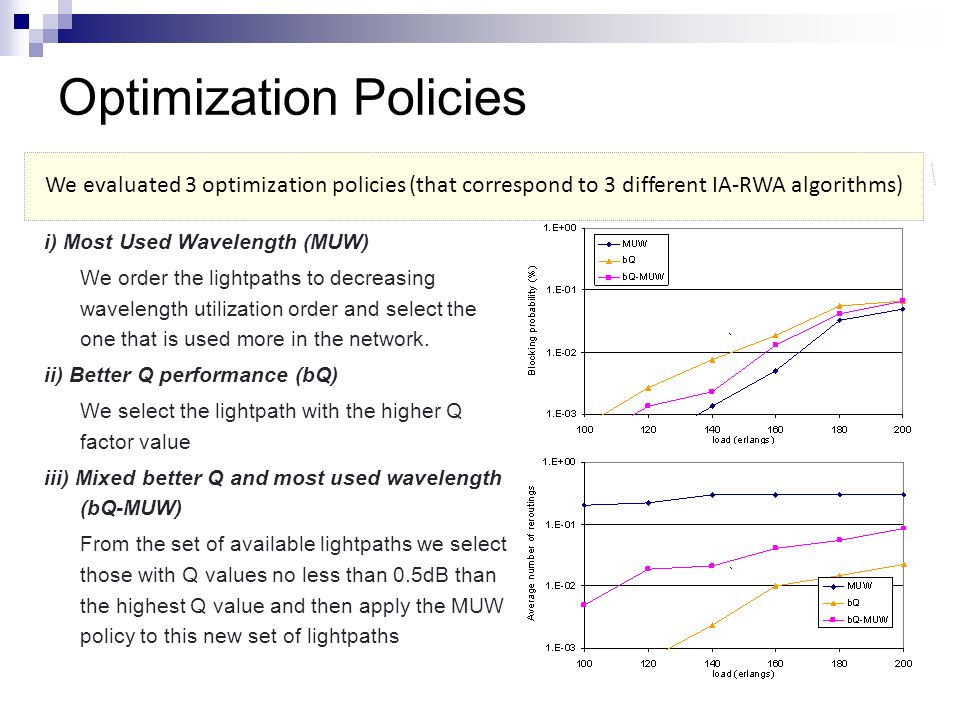 Optimization Policies i) Most Used Wavelength (MUW) We order the lightpaths to decreasing wavelength utilization order and select the one that is used more in the network.