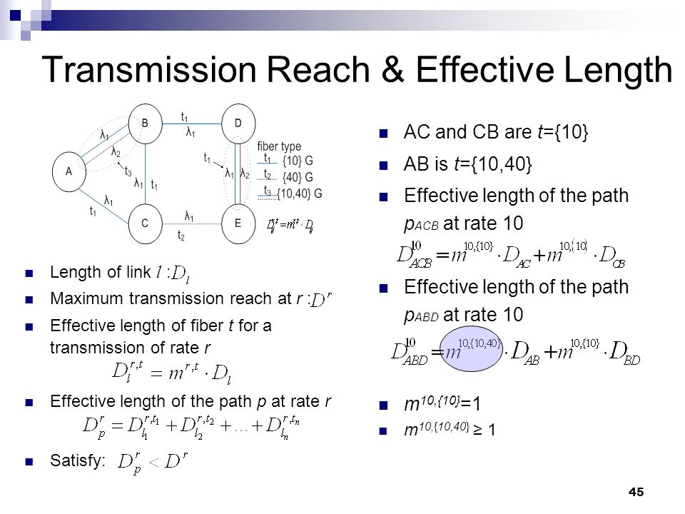 45 Transmission Reach & Effective Length AC and CB are t={10} AB is t={10,40} Effective length of the path p ACB at rate 10 Effective length of the path p ABD at rate 10 m 10,{10} =1 m 10,{10,40} ≥ 1 Length of link l : Maximum transmission reach at r : Effective length of fiber t for a transmission of rate r Effective length of the path p at rate r Satisfy: