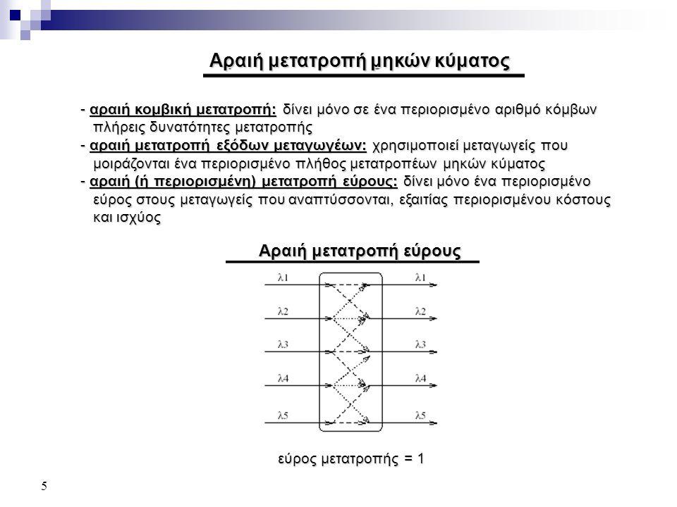 5 Αραιή μετατροπή μηκών κύματος Αραιή μετατροπή εύρους εύρος μετατροπής = 1 - αραιή κομβική μετατροπή: δίνει μόνο σε ένα περιορισμένο αριθμό κόμβων πλήρεις δυνατότητες μετατροπής πλήρεις δυνατότητες μετατροπής - αραιή μετατροπή εξόδων μεταγωγέων: χρησιμοποιεί μεταγωγείς που μοιράζονται ένα περιορισμένο πλήθος μετατροπέων μηκών κύματος μοιράζονται ένα περιορισμένο πλήθος μετατροπέων μηκών κύματος - αραιή (ή περιορισμένη) μετατροπή εύρους: δίνει μόνο ένα περιορισμένο εύρος στους μεταγωγείς που αναπτύσσονται, εξαιτίας περιορισμένου κόστους εύρος στους μεταγωγείς που αναπτύσσονται, εξαιτίας περιορισμένου κόστους και ισχύος και ισχύος