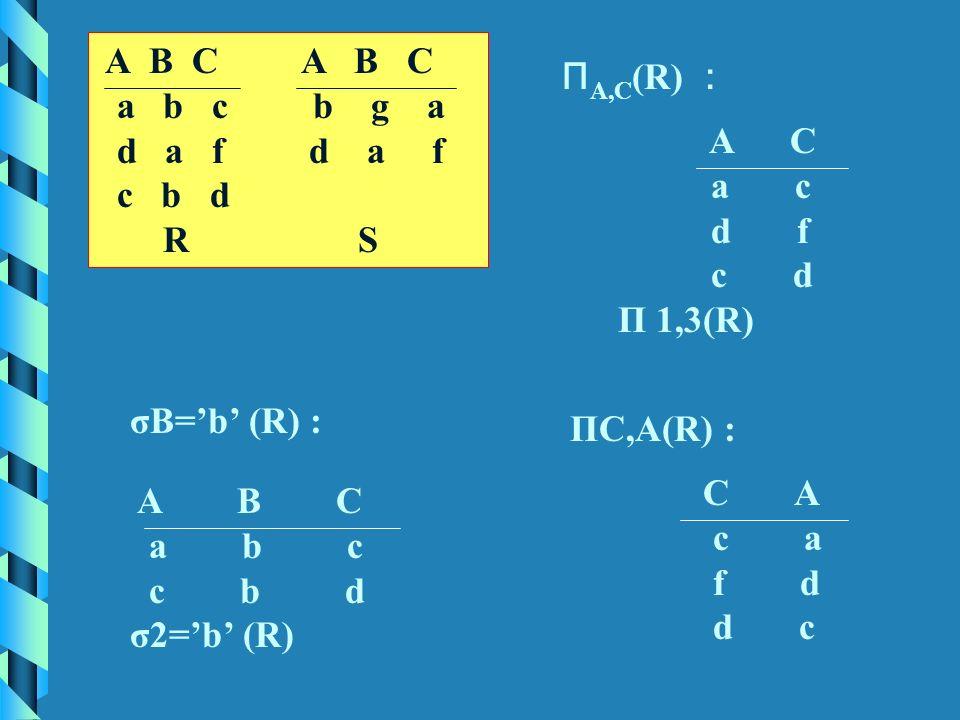 A B C A B C a b c b g a d a f d a f c b d R S A C a c d f c d Π 1,3(R) C A c a f d d c A B C a b c c b d σ2='b' (R) Π A,C (R) : ΠC,A(R) : σB='b' (R) :