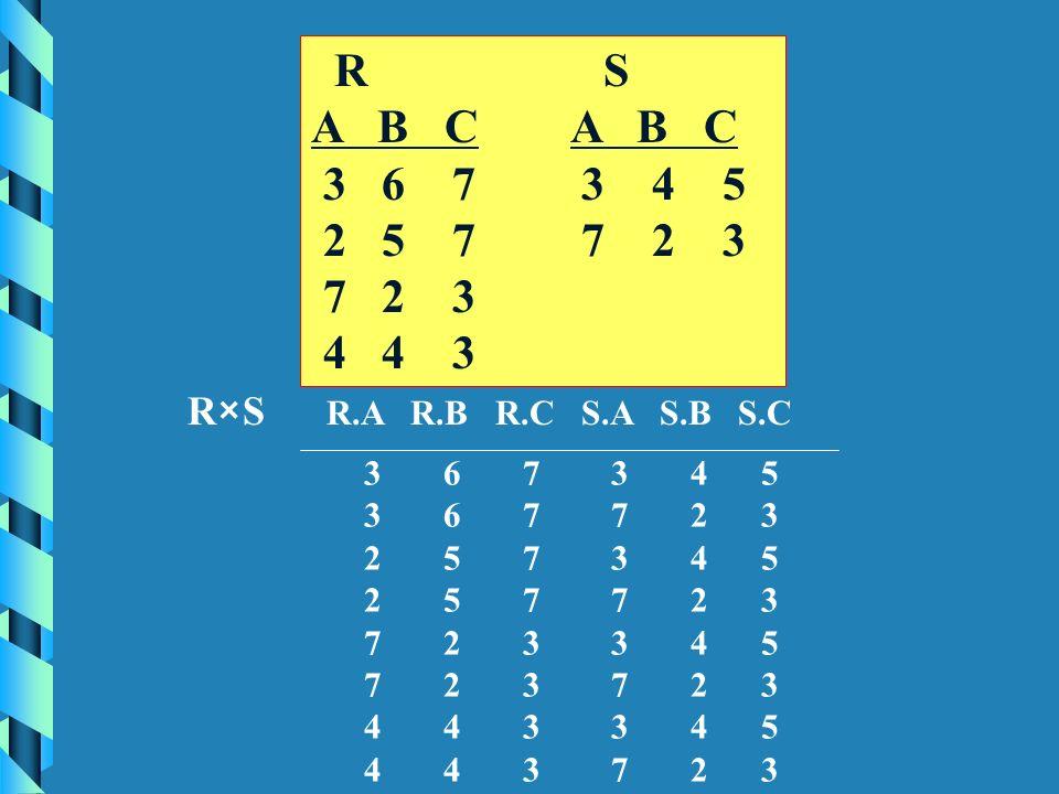 3 6 7 3 4 5 3 6 7 7 2 3 2 5 7 3 4 5 2 5 7 7 2 3 7 2 3 3 4 5 7 2 3 7 2 3 4 4 3 3 4 5 4 4 3 7 2 3 R S A B C 3 6 7 3 4 5 2 5 7 7 2 3 7 2 3 4 4 3 R×S R.A