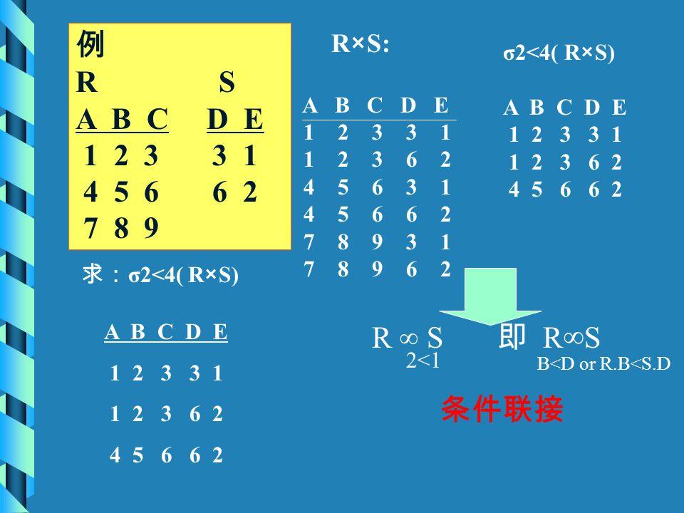 例 R S A B C D E 1 2 3 3 1 4 5 6 6 2 7 8 9 R×S: A B C D E 1 2 3 3 1 1 2 3 6 2 4 5 6 3 1 4 5 6 6 2 7 8 9 3 1 7 8 9 6 2 σ2<4( R×S) A B C D E 1 2 3 3 1 1