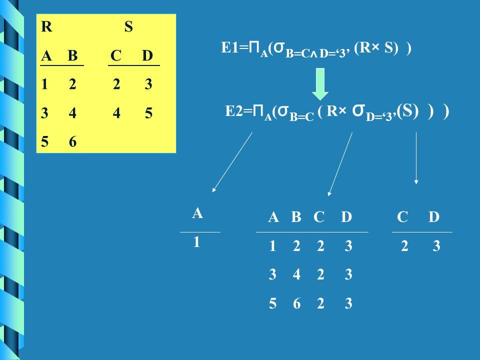 E2= Π A ( σ B=C ( R × σ D='3' (S) ) ) E1= Π A ( σ B=C ∧ D='3' (R × S) ) C D 2 3 A B C D 1 2 2 3 3 4 2 3 5 6 2 3 A 1 R S A B C D 1 2 2 3 3 4 4 5 5 6