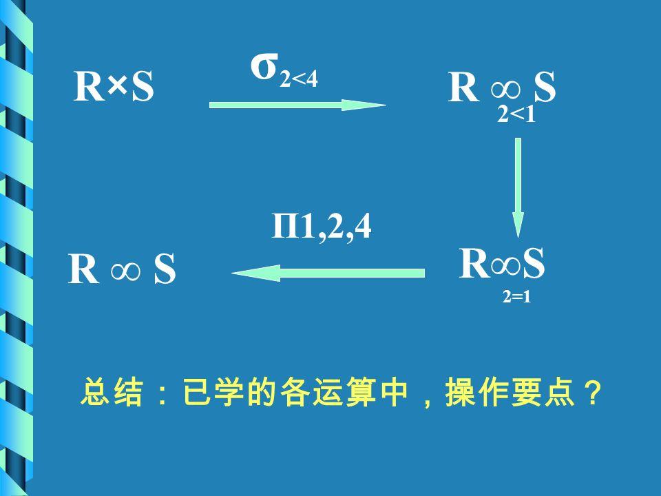 R×SR ∞ S 2<1 R∞S σ 2<4 2=1 Π1,2,4 总结:已学的各运算中,操作要点?