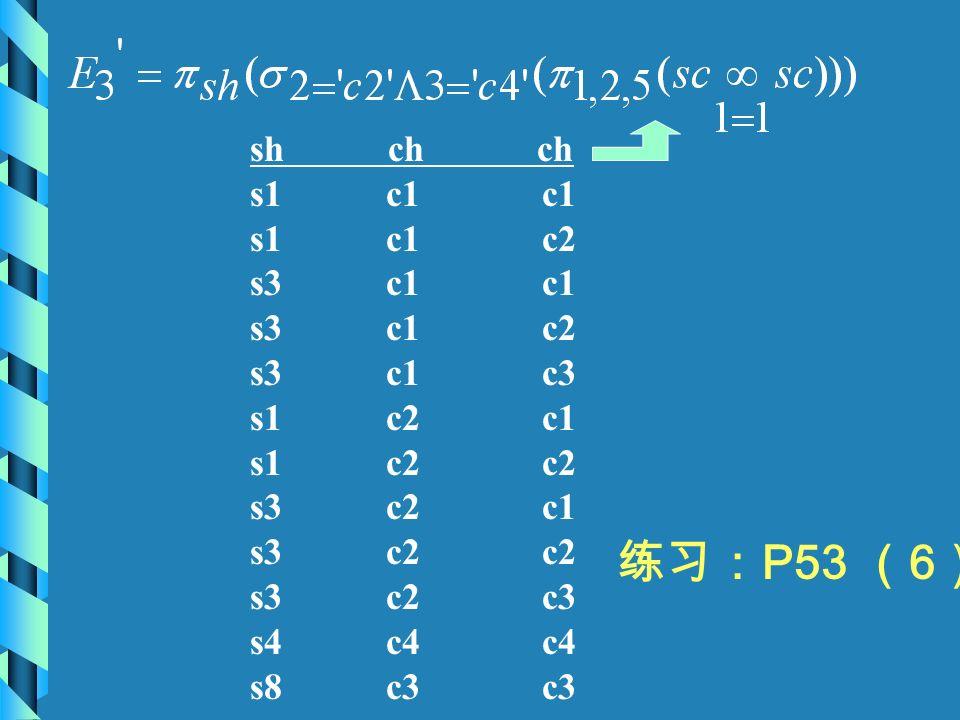 sh ch ch s1 c1 c1 s1 c1 c2 s3 c1 c1 s3 c1 c2 s3 c1 c3 s1 c2 c1 s1 c2 c2 s3 c2 c1 s3 c2 c2 s3 c2 c3 s4 c4 c4 s8 c3 c3 练习: P53 ( 6 )