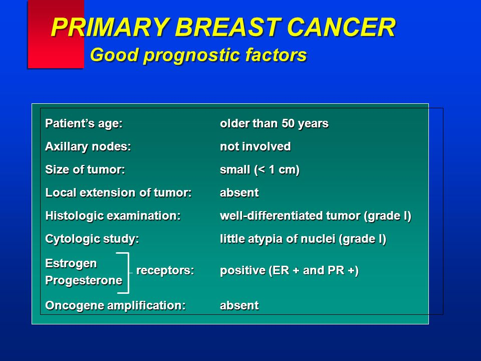 PRIMARY BREAST CANCER Good prognostic factors Patient's age:older than 50 years Axillary nodes:not involved Size of tumor:small (< 1 cm) Local extensi