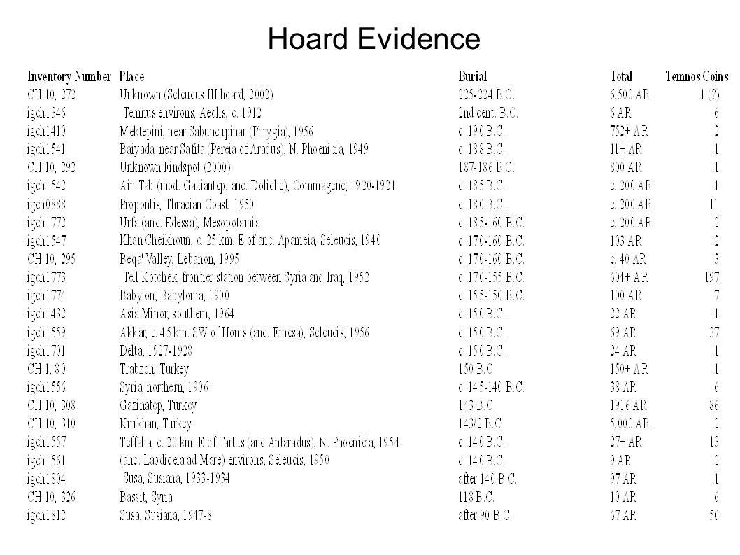Hoard Evidence