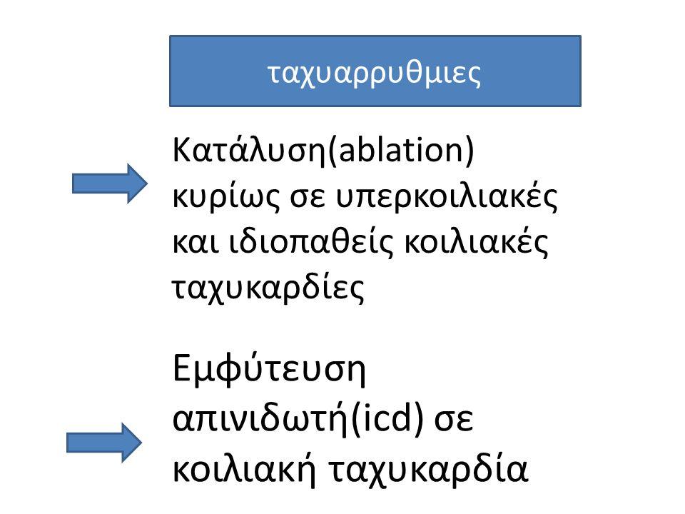 ταχυαρρυθμιες Κατάλυση(ablation) κυρίως σε υπερκοιλιακές και ιδιοπαθείς κοιλιακές ταχυκαρδίες Εμφύτευση απινιδωτή(icd) σε κοιλιακή ταχυκαρδία
