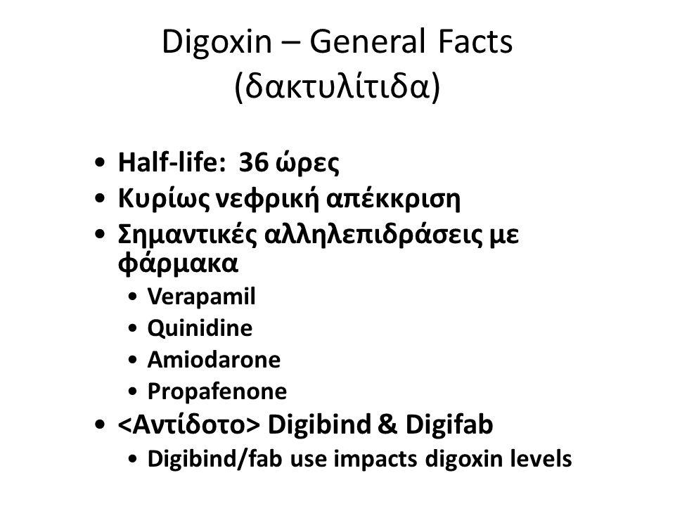 Digoxin – General Facts (δακτυλίτιδα) Half-life: 36 ώρες Κυρίως νεφρική απέκκριση Σημαντικές αλληλεπιδράσεις με φάρμακα Verapamil Quinidine Amiodarone