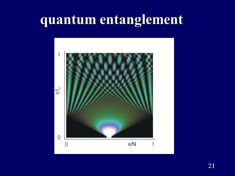 21 quantum entanglement