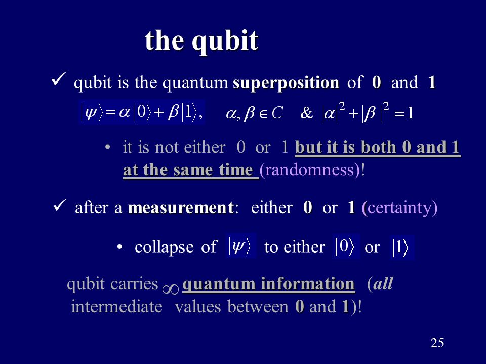 25 the qubit superposition01 qubit is the quantum superposition of 0 and 1 but it is both 0 and 1 at the same timeit is not either 0 or 1 but it is bo