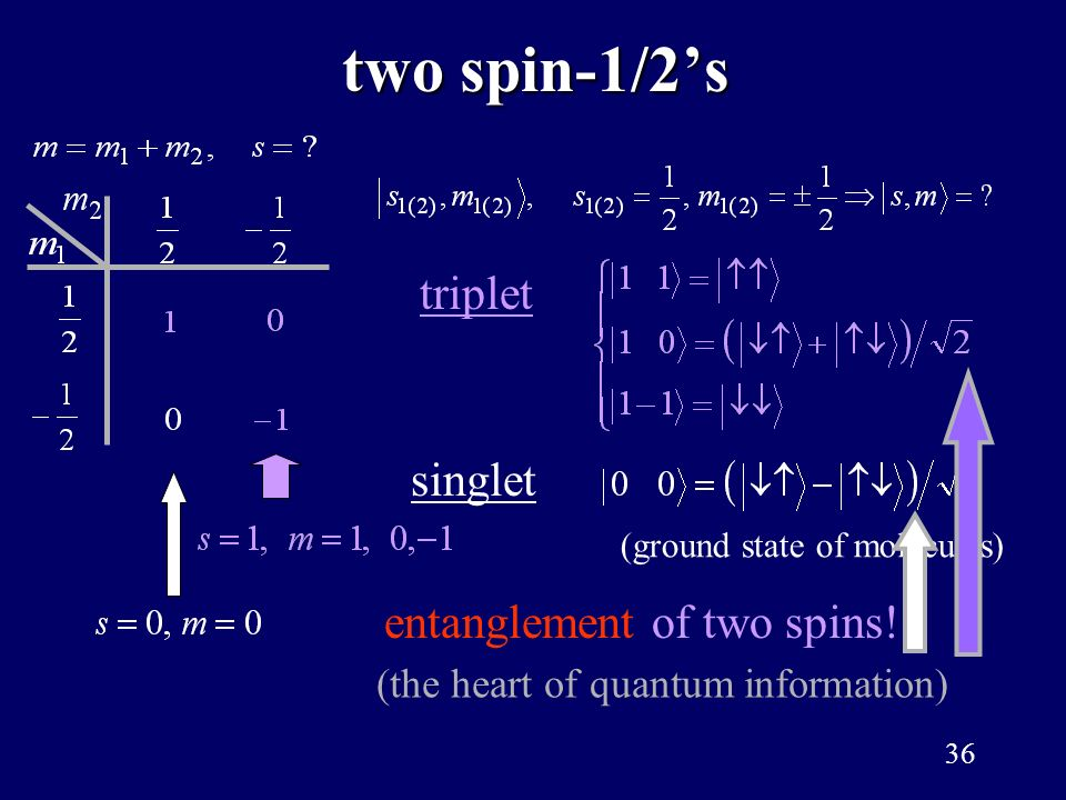 36 two spin-1/2's singlet triplet entanglement of two spins! (the heart of quantum information) (ground state of molecules)
