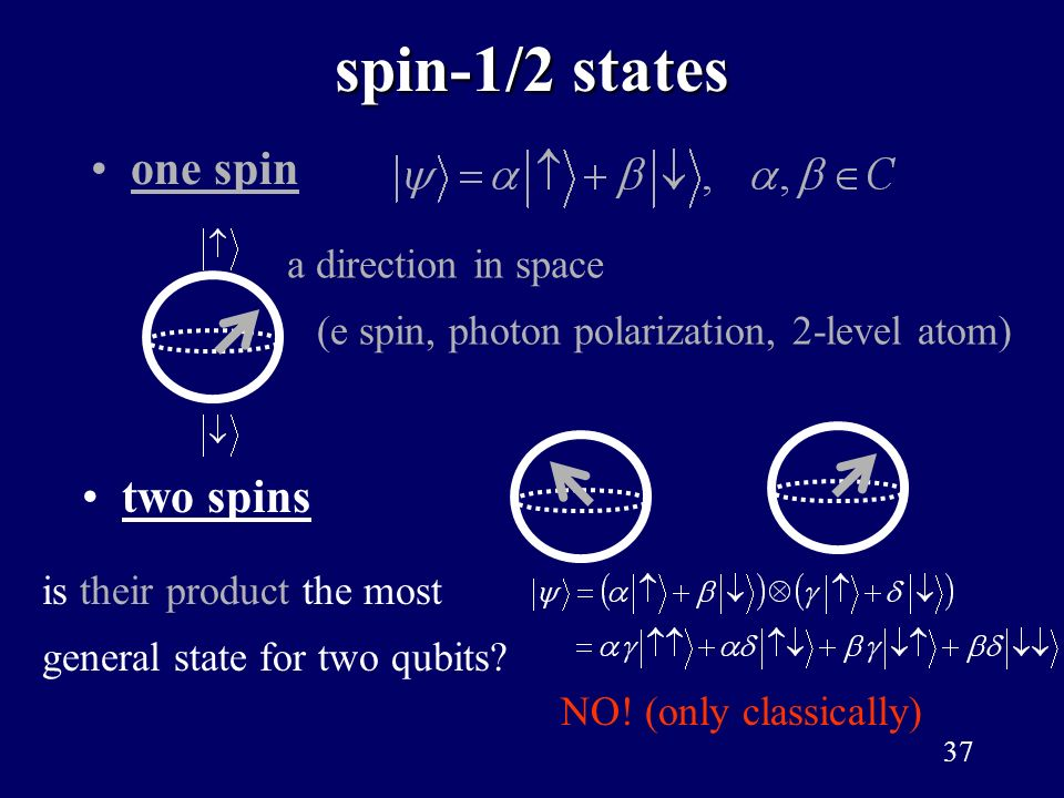 37 one spin two spins (e spin, photon polarization, 2-level atom) is their product the most general state for two qubits? NO! (only classically) a dir