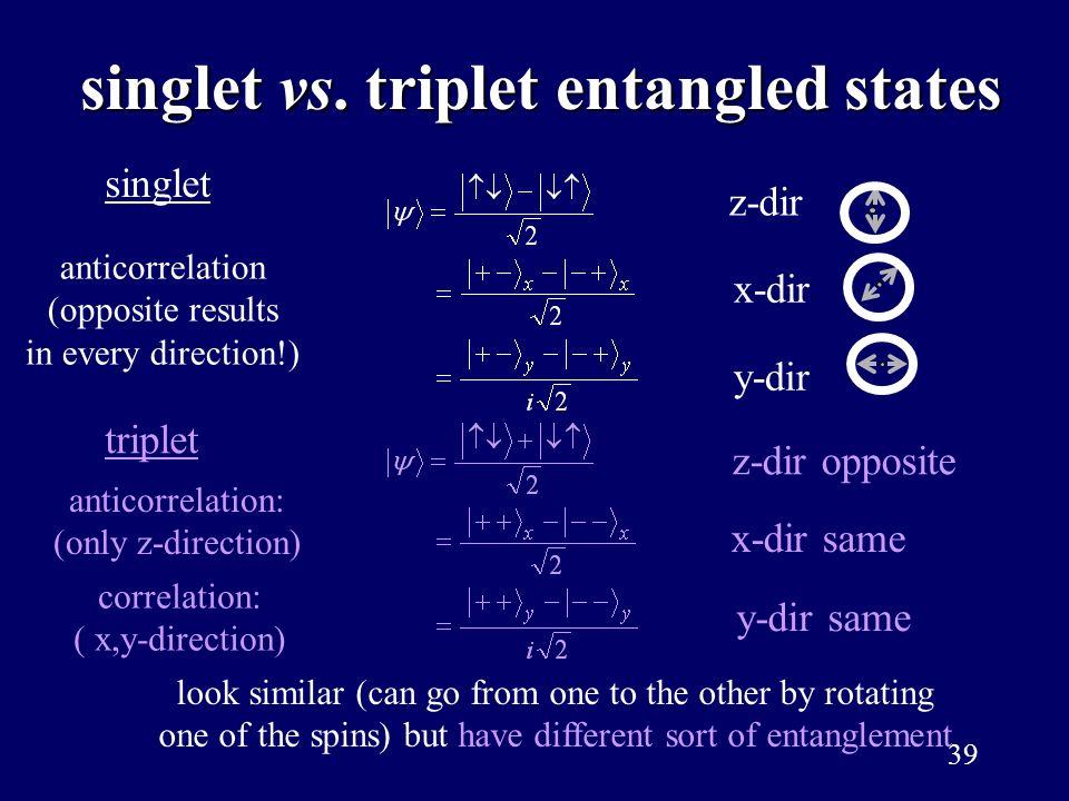 39 singlet vs. triplet entangled states singlet anticorrelation (opposite results in every direction!) triplet anticorrelation: (only z-direction) y-d