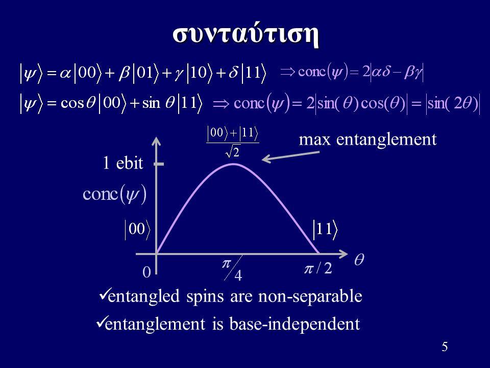 5συνταύτιση max entanglement entangled spins are non-separable entanglement is base-independent 1 ebit